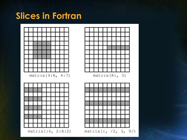 Slices in Fortran
