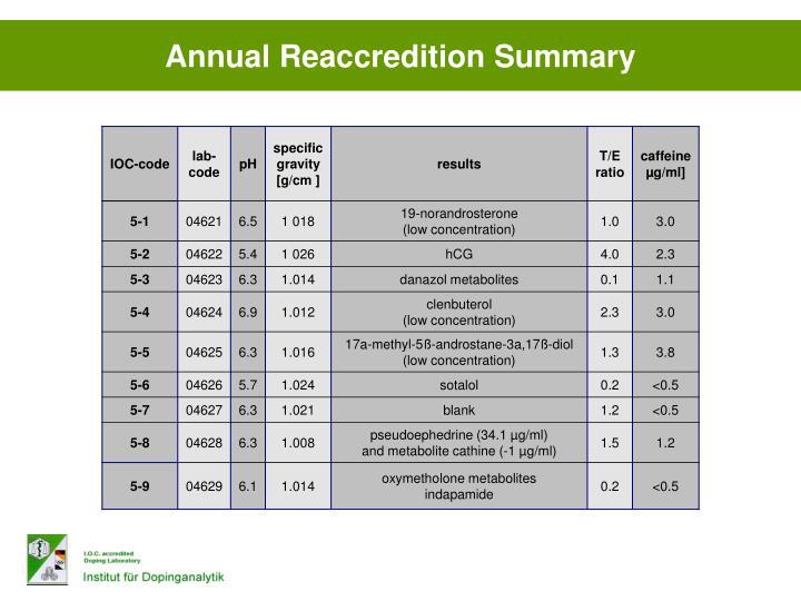 Annual Reaccredition Summary