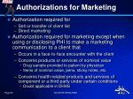 authorizations for marketing