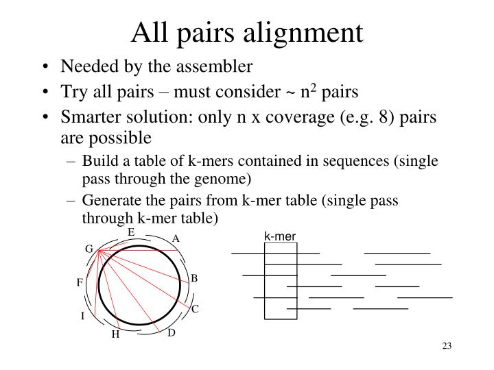 All pairs alignment