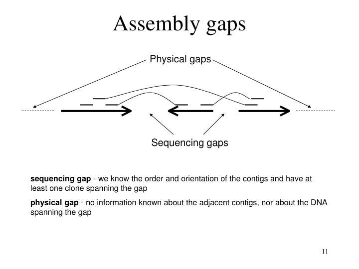 Assembly gaps