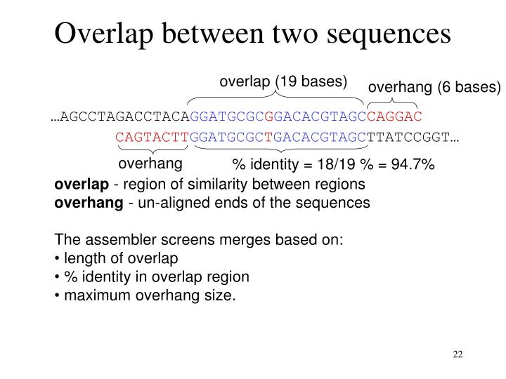 Overlap between two sequences