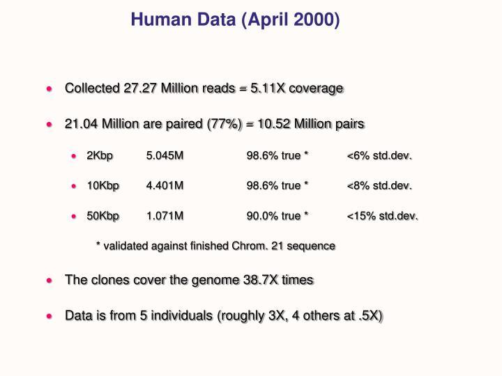 Human Data (April 2000)