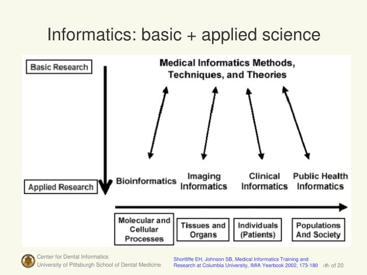 Informatics: basic + applied science
