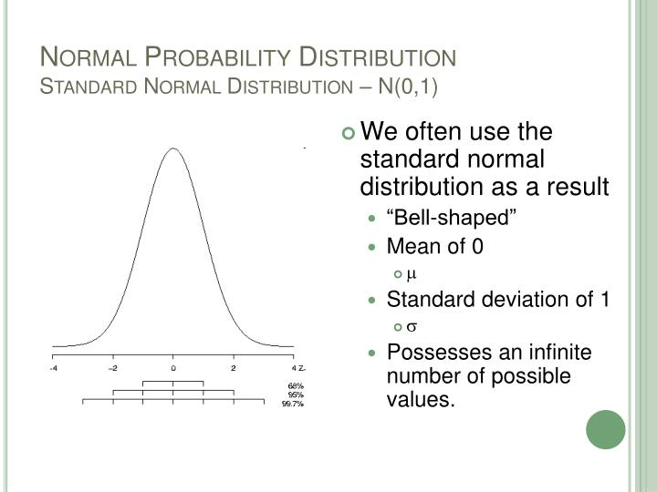 Normal Probability Distribution