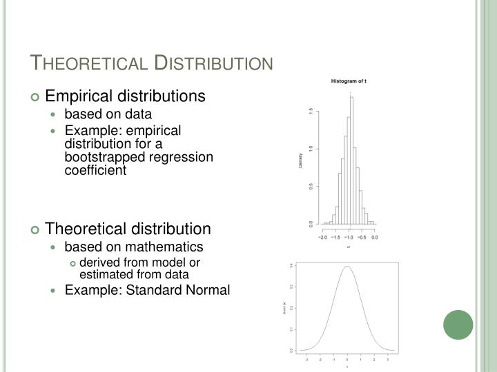 Theoretical Distribution