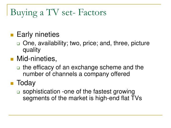 Buying a TV set- Factors