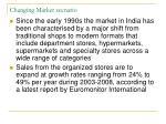 changing market scenario