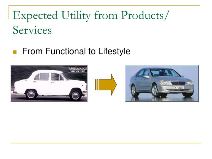 Expected Utility from Products/ Services