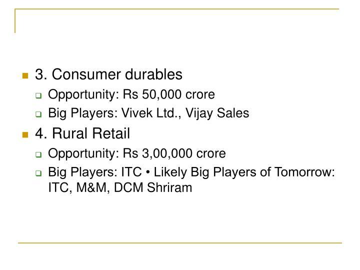 3. Consumer durables