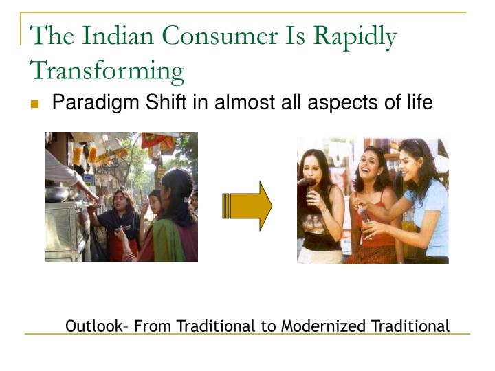 The Indian Consumer Is Rapidly Transforming