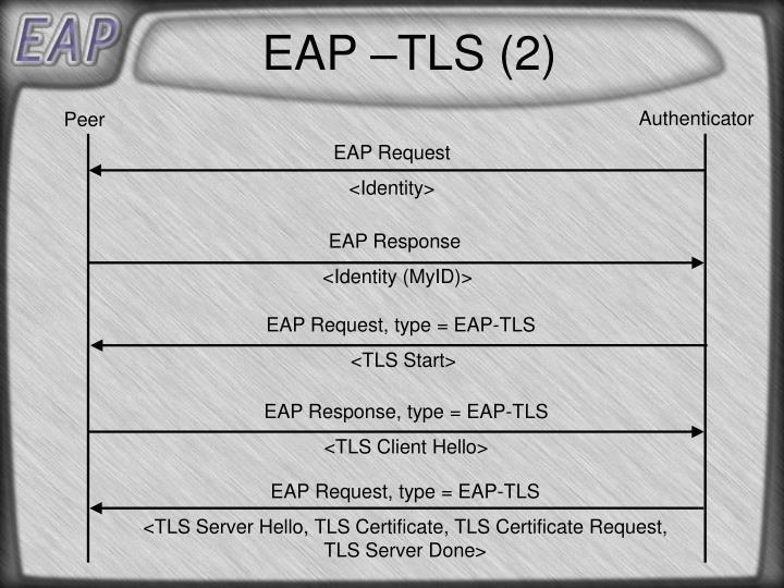 EAP Request
