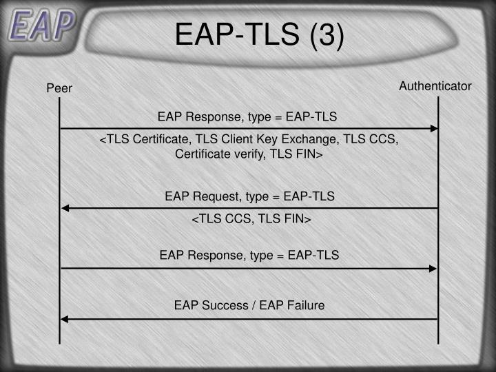 EAP Response, type = EAP-TLS
