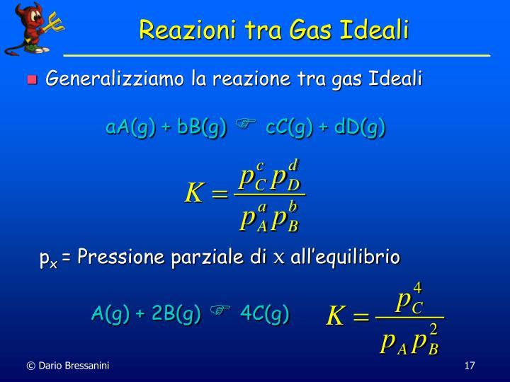 Reazioni tra Gas Ideali