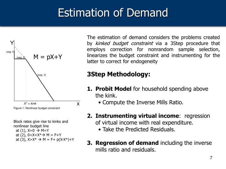 Estimation of Demand