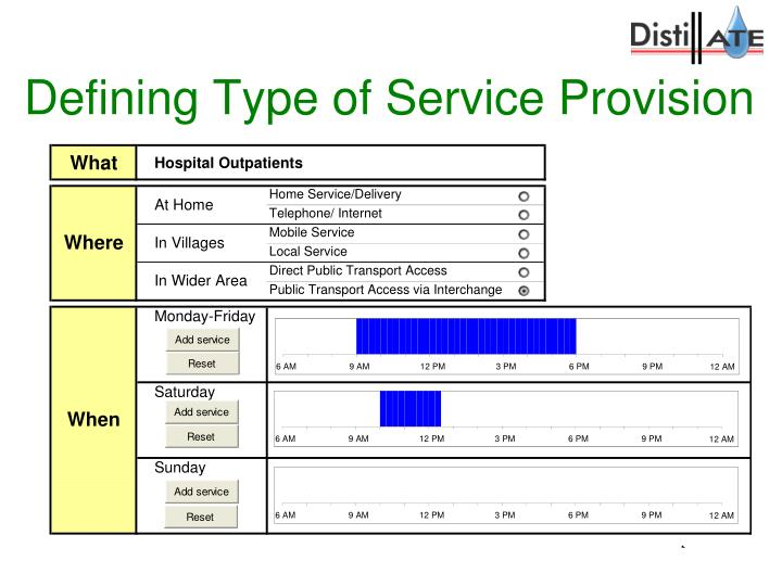 Defining Type of Service Provision