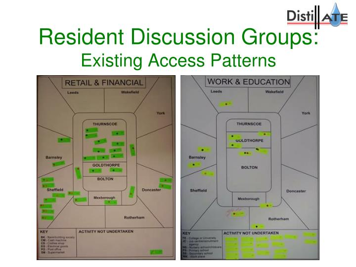 Resident Discussion Groups: