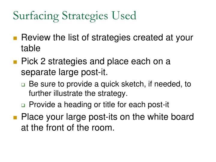 Surfacing Strategies Used