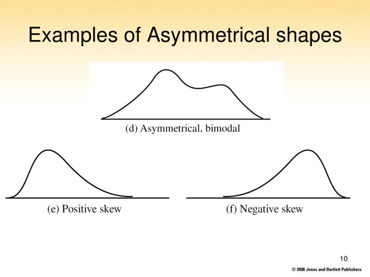 Examples of Asymmetrical shapes