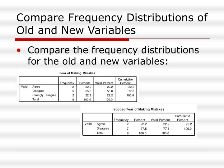 Compare Frequency Distributions of Old and New Variables