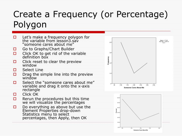 Create a Frequency (or Percentage) Polygon