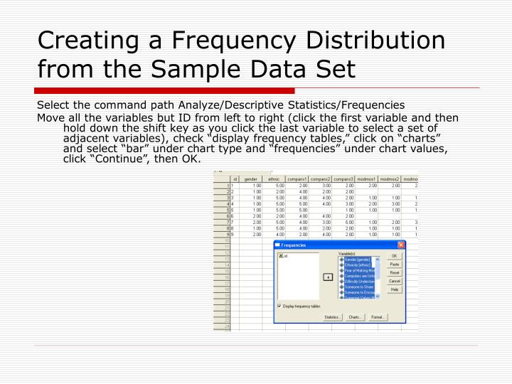 Creating a Frequency Distribution from the Sample Data Set