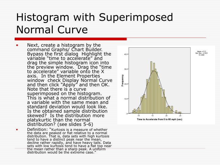 Histogram with Superimposed Normal Curve