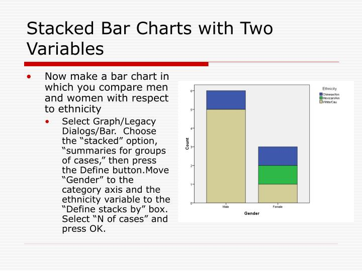 Stacked Bar Charts with Two Variables