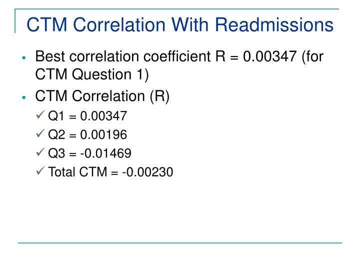 CTM Correlation With Readmissions