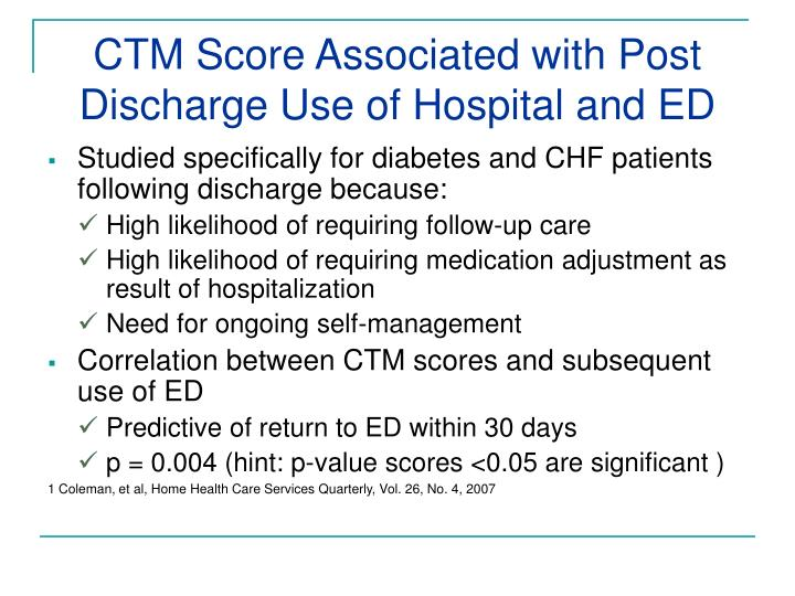 CTM Score Associated with Post Discharge Use of Hospital and ED