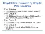 hospital data evaluated by hospital peer groupings