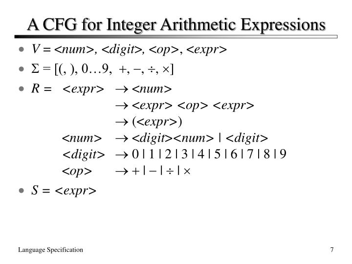 A CFG for Integer Arithmetic Expressions