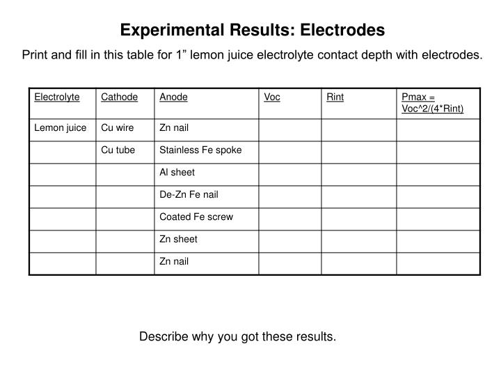 Experimental Results: Electrodes
