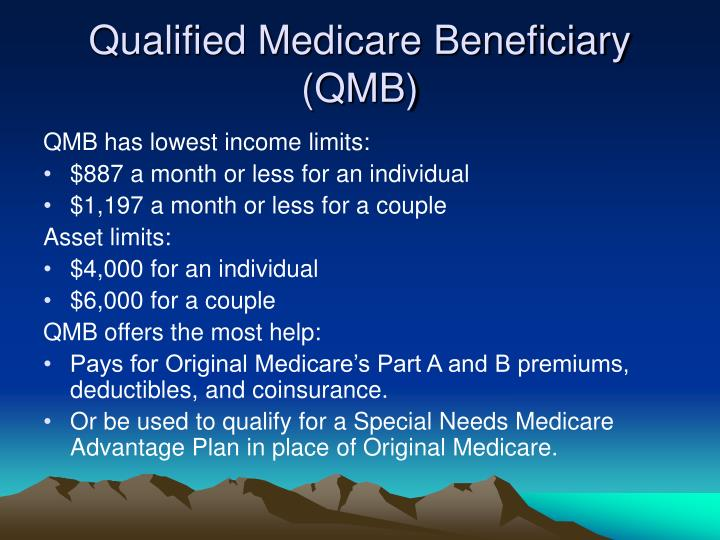Qualified Medicare Beneficiary (QMB)