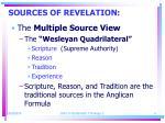 sources of revelation2