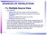 sources of revelation3