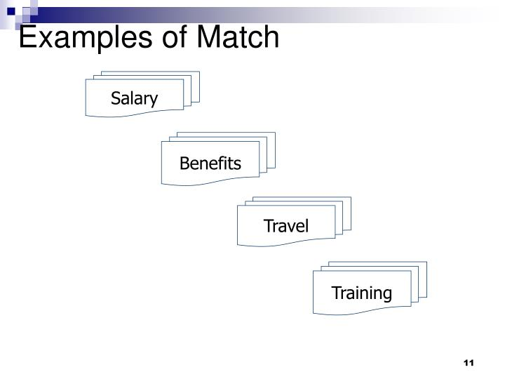 Examples of Match