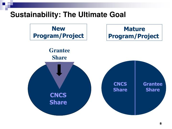 Sustainability: The Ultimate Goal