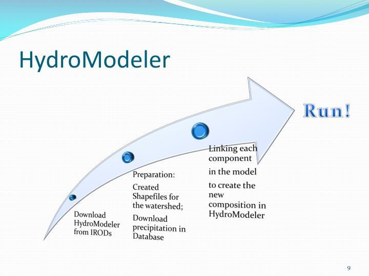 HydroModeler