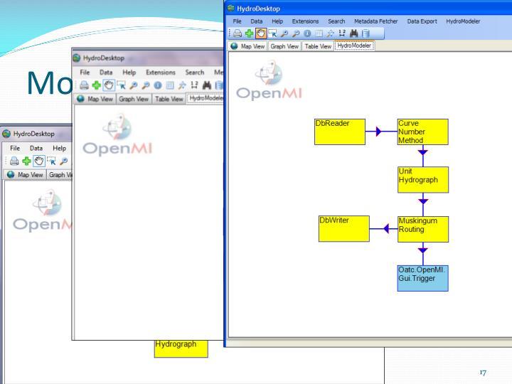 Model Linking