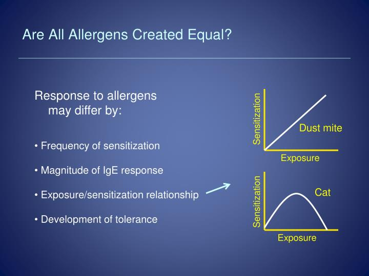 Are All Allergens Created Equal?