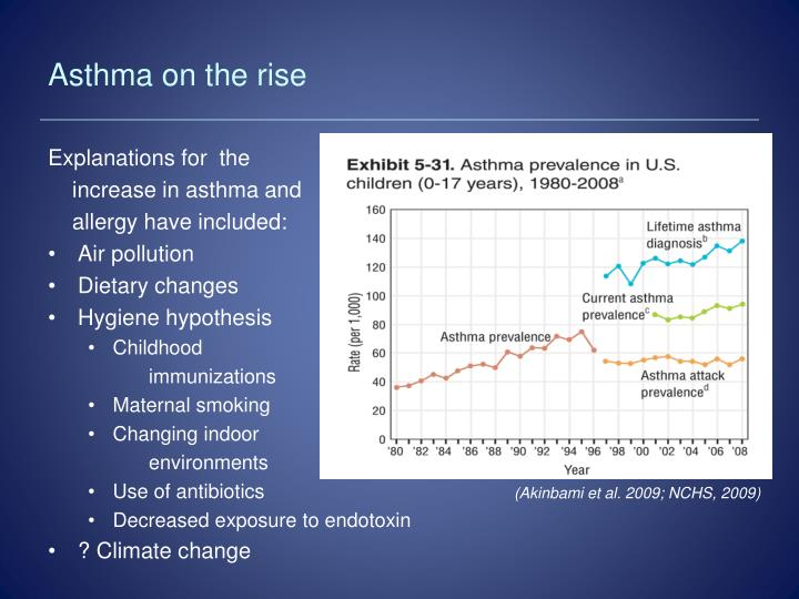 Asthma on the rise