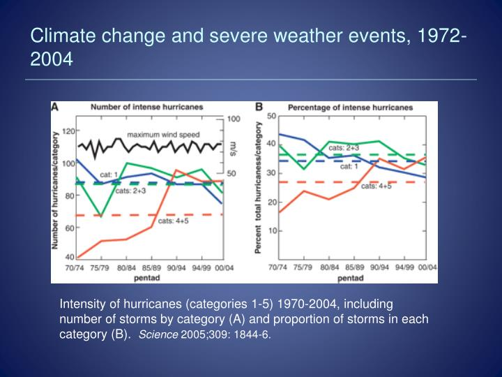 Climate change and severe weather events, 1972-2004