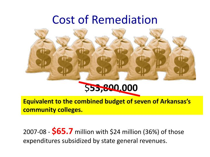 Cost of Remediation