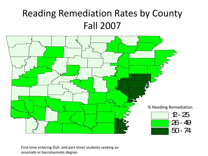 Reading Remediation Rates by County