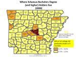 where arkansas bachelors degree and higher holders live 2000