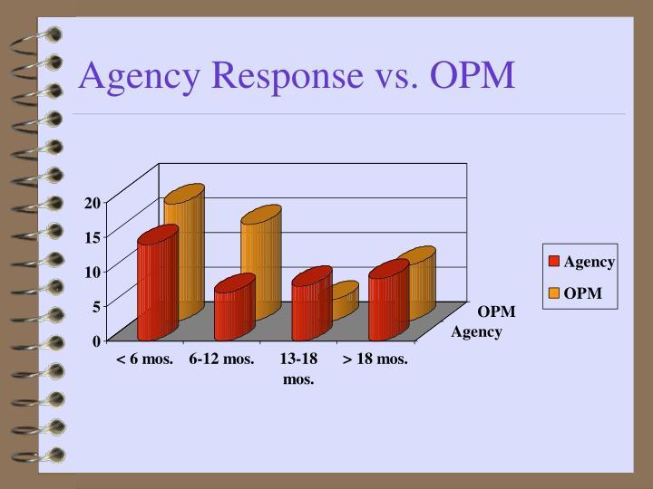 Agency Response vs. OPM