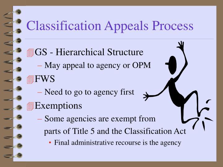 Classification Appeals Process
