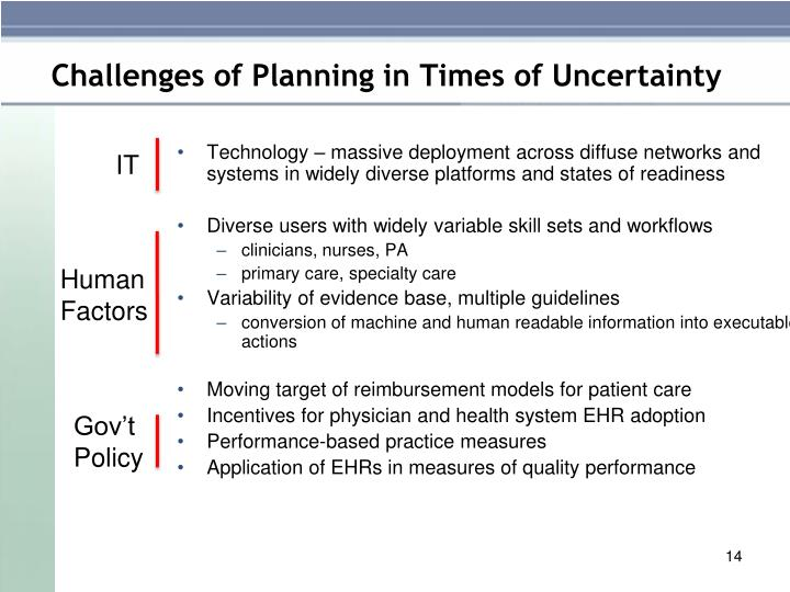 Challenges of Planning in Times of Uncertainty