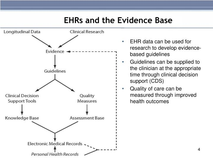 EHR data can be used for research to develop evidence-based guidelines